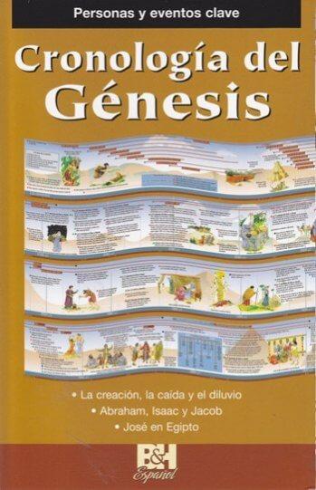 Cronología del Génesis
