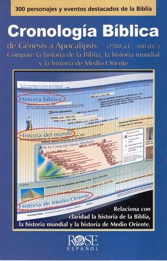 Cronología Bíblica - compare la historia de la Biblia con la historia mundial